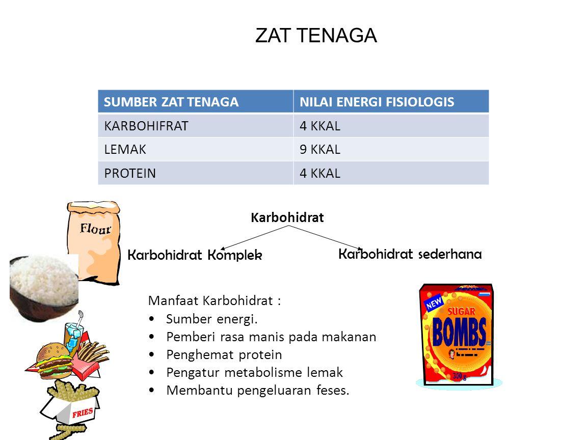 ZAT TENAGA Karbohidrat Karbohidrat Komplek Karbohidrat sederhana Manfaat Karbohidrat : Sumber energi. Pemberi rasa manis pada makanan Penghemat protei
