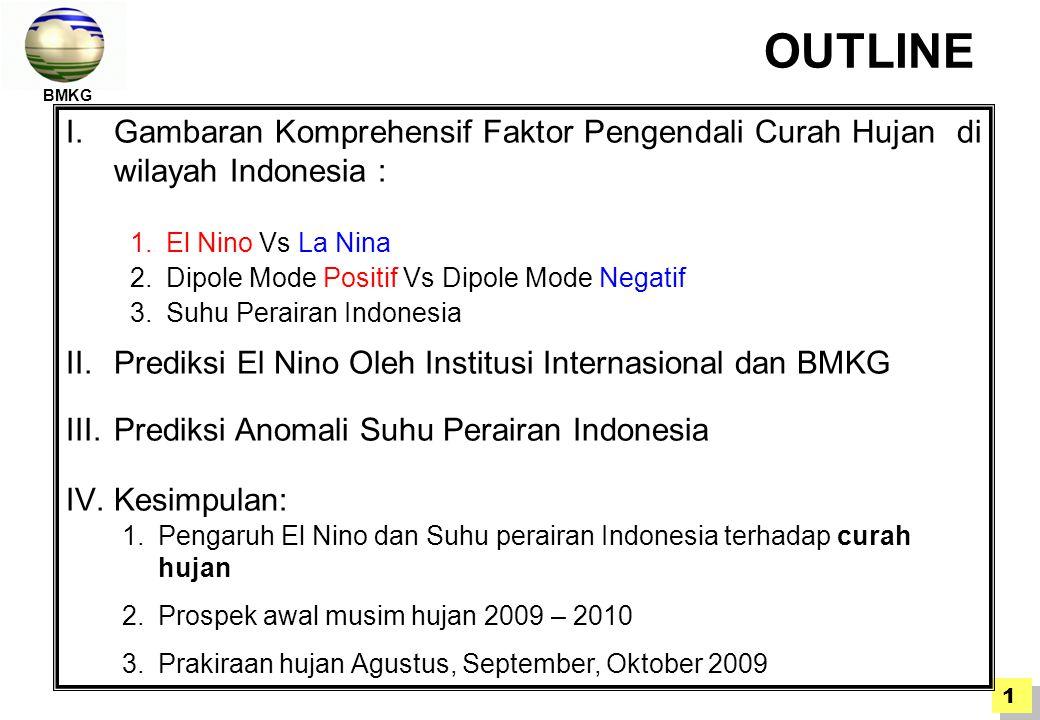 OUTLINE 1 1 1.El Nino Vs La Nina 2.Dipole Mode Positif Vs Dipole Mode Negatif 3.Suhu Perairan Indonesia I.Gambaran Komprehensif Faktor Pengendali Curah Hujan di wilayah Indonesia : II.Prediksi El Nino Oleh Institusi Internasional dan BMKG III.Prediksi Anomali Suhu Perairan Indonesia IV.Kesimpulan: 1.Pengaruh El Nino dan Suhu perairan Indonesia terhadap curah hujan 2.Prospek awal musim hujan 2009 – 2010 3.Prakiraan hujan Agustus, September, Oktober 2009 BMKG