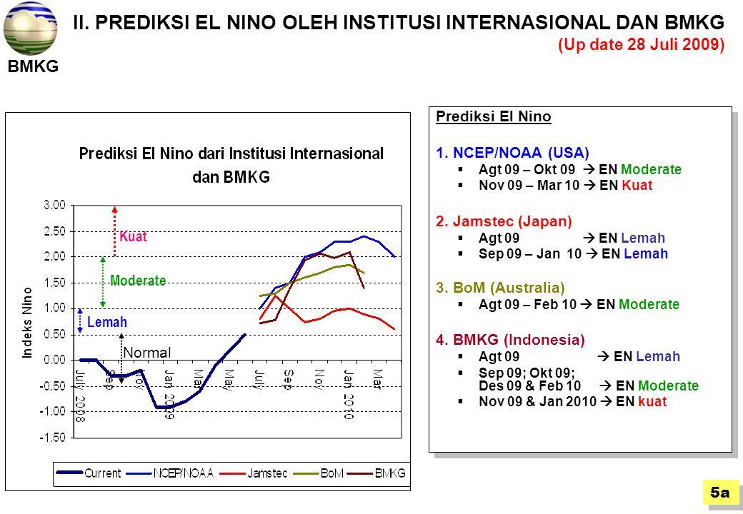 BMKG Prediksi El Nino 1.