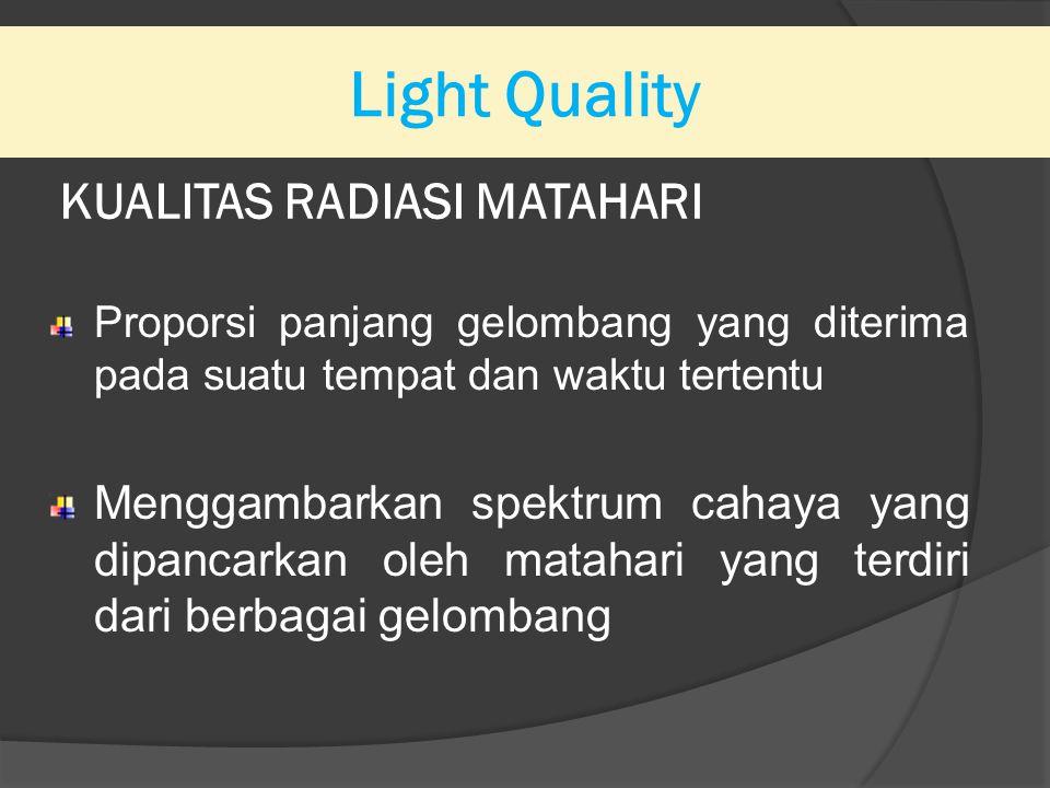 KUALITAS RADIASI MATAHARI Proporsi panjang gelombang yang diterima pada suatu tempat dan waktu tertentu Menggambarkan spektrum cahaya yang dipancarkan