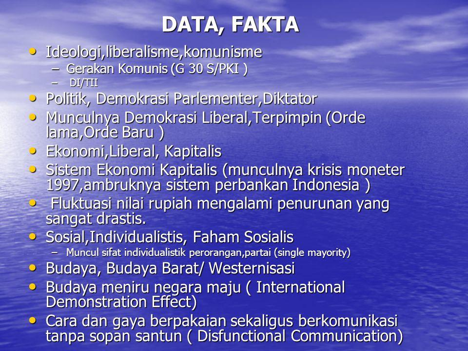 DATA, FAKTA Ideologi,liberalisme,komunisme Ideologi,liberalisme,komunisme –Gerakan Komunis (G 30 S/PKI ) – DI/TII Politik, Demokrasi Parlementer,Dikta