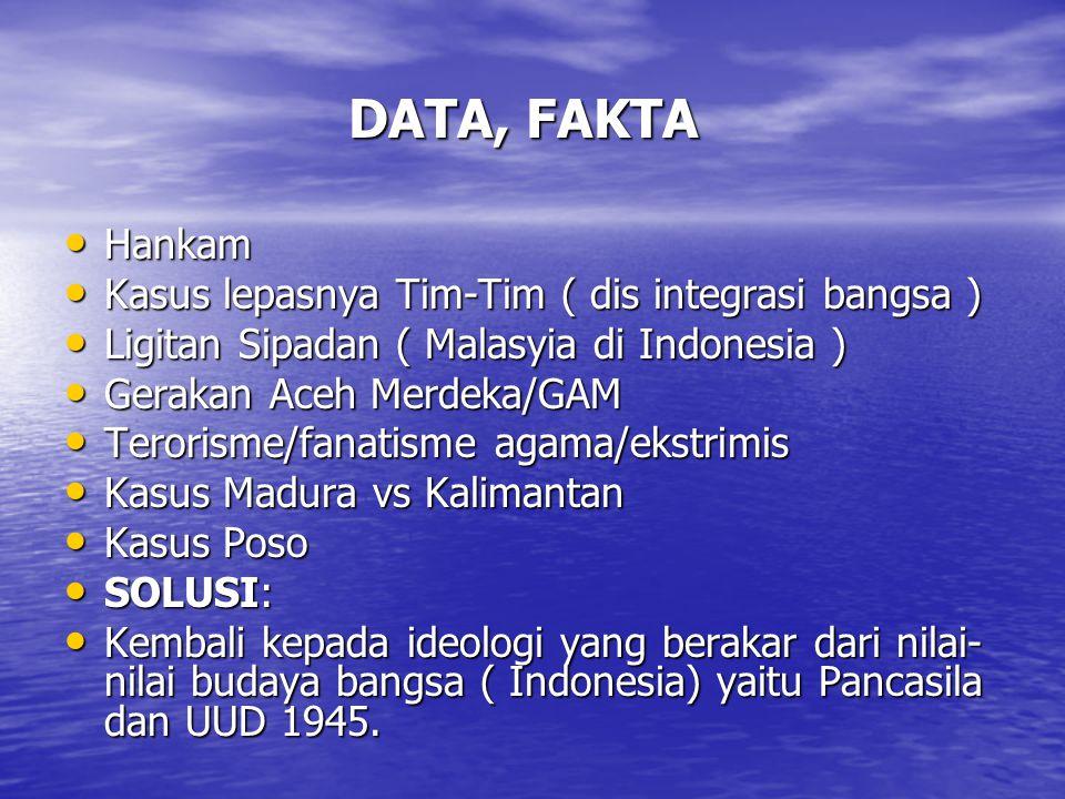 DATA, FAKTA Hankam Hankam Kasus lepasnya Tim-Tim ( dis integrasi bangsa ) Kasus lepasnya Tim-Tim ( dis integrasi bangsa ) Ligitan Sipadan ( Malasyia d