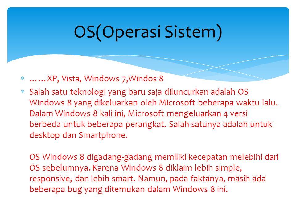  ……XP, Vista, Windows 7,Windos 8  Salah satu teknologi yang baru saja diluncurkan adalah OS Windows 8 yang dikeluarkan oleh Microsoft beberapa waktu