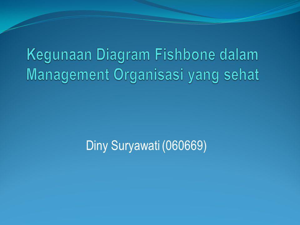 Diny Suryawati (060669)