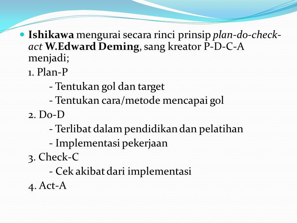 Ishikawa mengurai secara rinci prinsip plan-do-check- act W.Edward Deming, sang kreator P-D-C-A menjadi; 1.