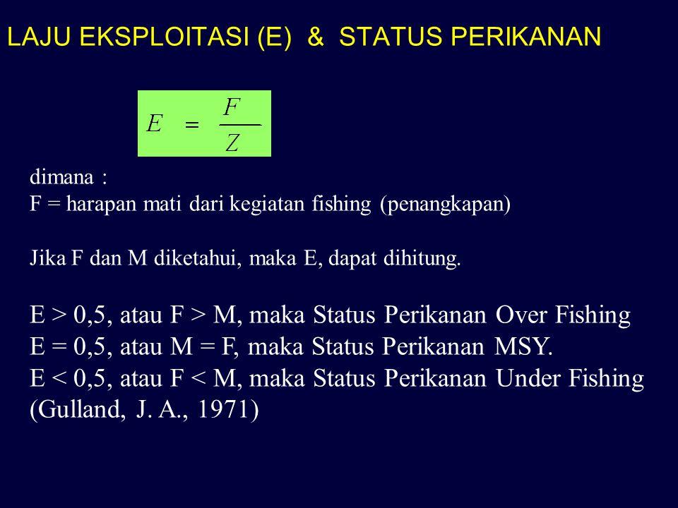 LAJU EKSPLOITASI (E) & STATUS PERIKANAN dimana : F = harapan mati dari kegiatan fishing (penangkapan) Jika F dan M diketahui, maka E, dapat dihitung.