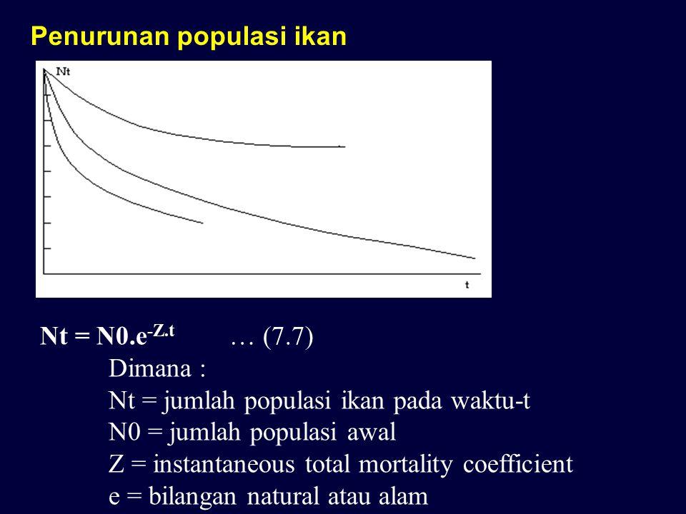 Penurunan populasi ikan Nt = N0.e -Z.t … (7.7) Dimana : Nt = jumlah populasi ikan pada waktu-t N0 = jumlah populasi awal Z = instantaneous total morta