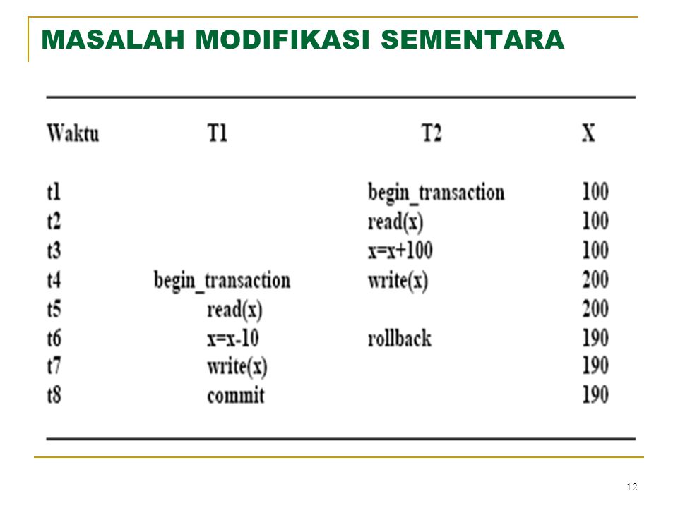 12 MASALAH MODIFIKASI SEMENTARA