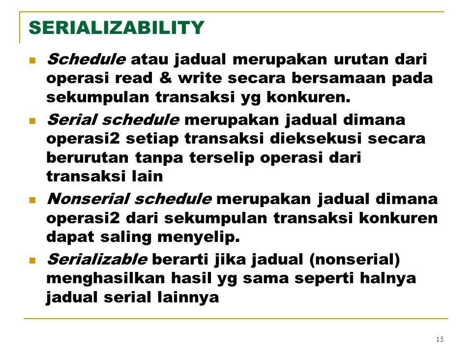 15 SERIALIZABILITY Schedule atau jadual merupakan urutan dari operasi read & write secara bersamaan pada sekumpulan transaksi yg konkuren. Serial sche