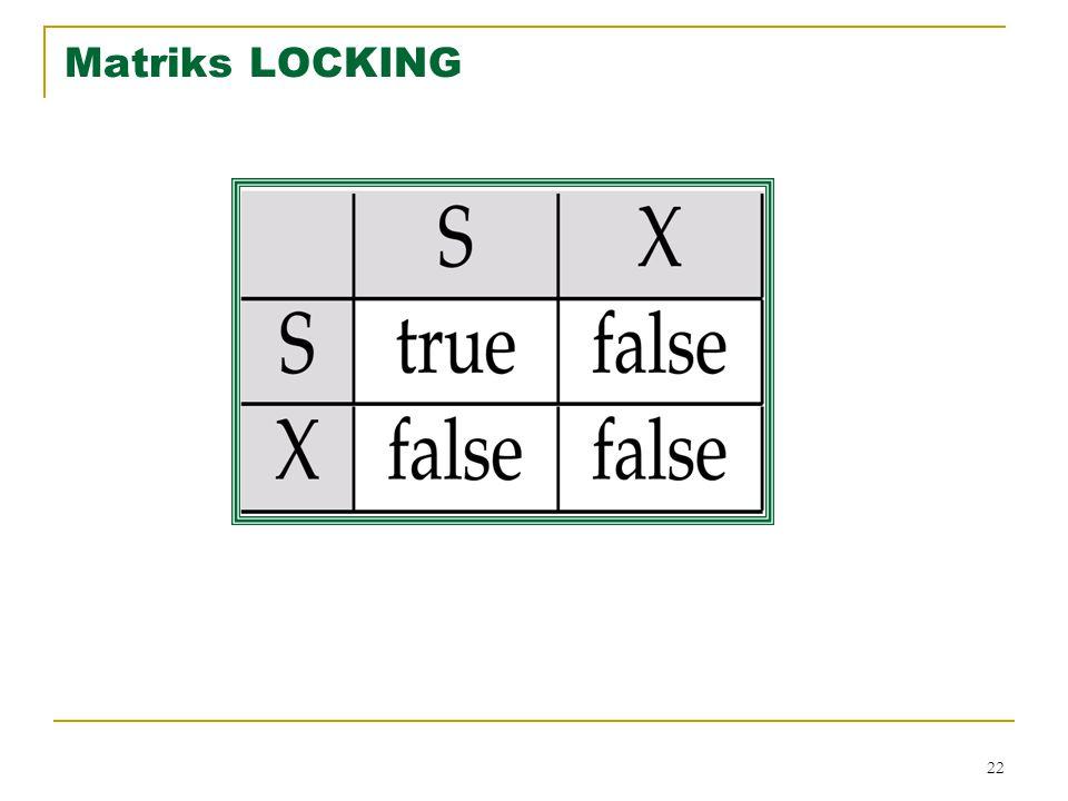 22 Matriks LOCKING