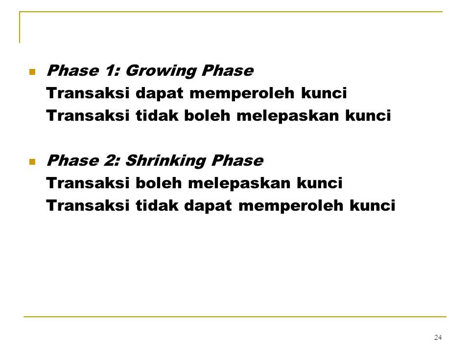 24 Phase 1: Growing Phase Transaksi dapat memperoleh kunci Transaksi tidak boleh melepaskan kunci Phase 2: Shrinking Phase Transaksi boleh melepaskan