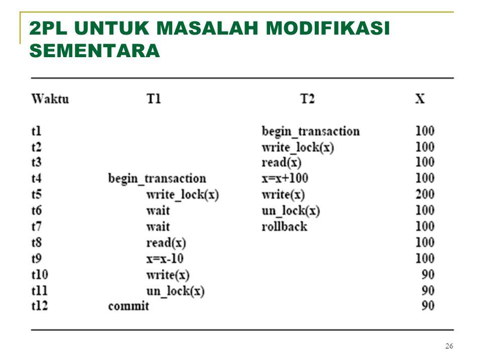 26 2PL UNTUK MASALAH MODIFIKASI SEMENTARA
