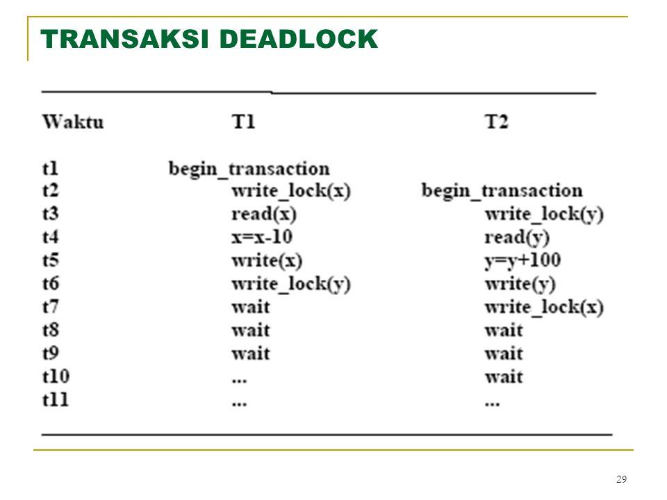 29 TRANSAKSI DEADLOCK