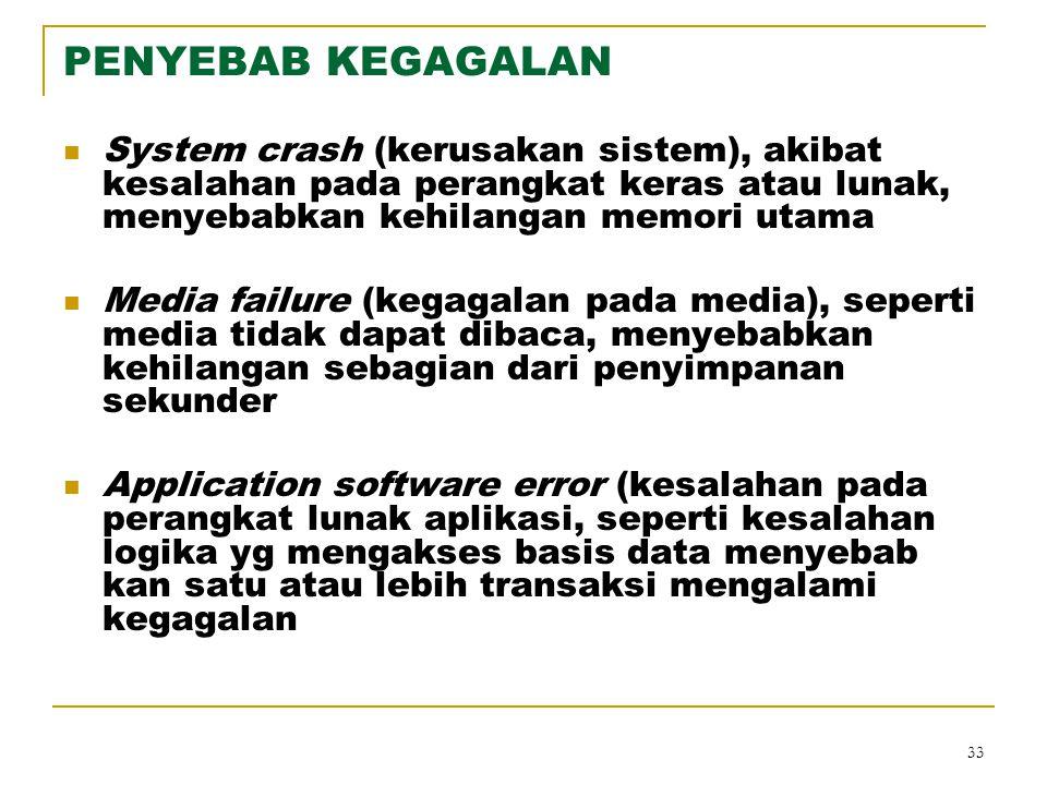 33 PENYEBAB KEGAGALAN System crash (kerusakan sistem), akibat kesalahan pada perangkat keras atau lunak, menyebabkan kehilangan memori utama Media fai