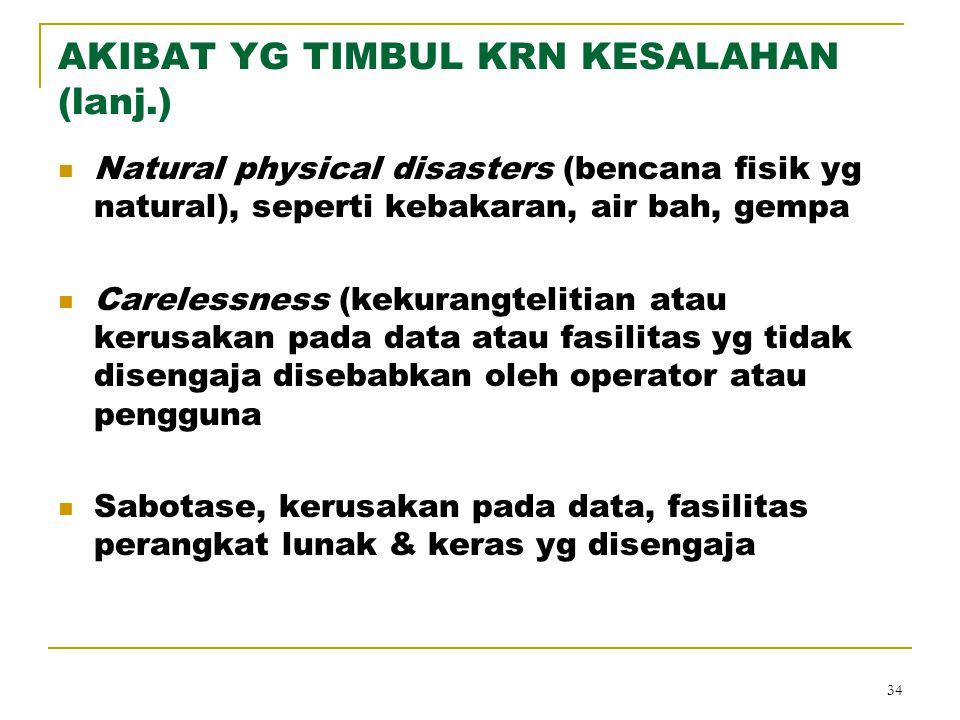 34 AKIBAT YG TIMBUL KRN KESALAHAN (lanj.) Natural physical disasters (bencana fisik yg natural), seperti kebakaran, air bah, gempa Carelessness (kekur
