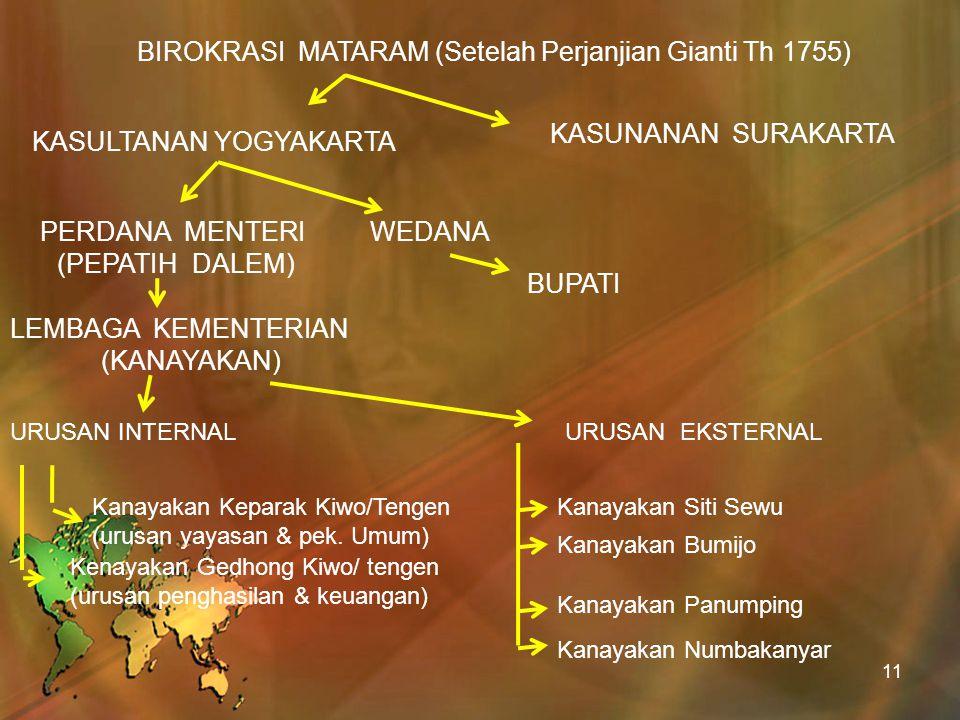 BIROKRASI MATARAM (Setelah Perjanjian Gianti Th 1755) KASULTANAN YOGYAKARTA KASUNANAN SURAKARTA PERDANA MENTERI (PEPATIH DALEM) WEDANA BUPATI LEMBAGA