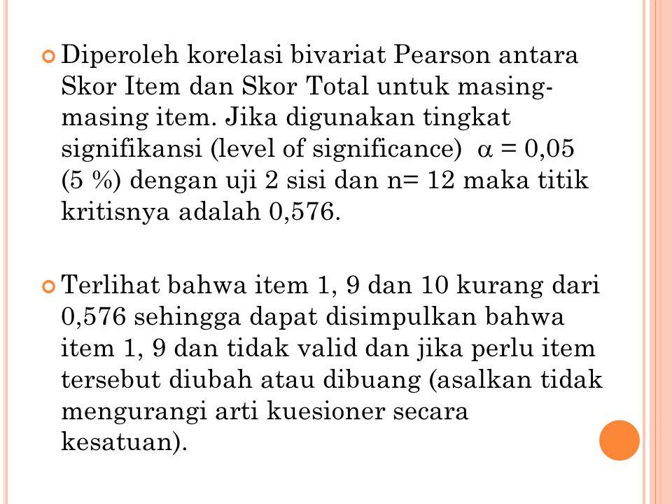 Diperoleh korelasi bivariat Pearson antara Skor Item dan Skor Total untuk masing- masing item. Jika digunakan tingkat signifikansi (level of significa
