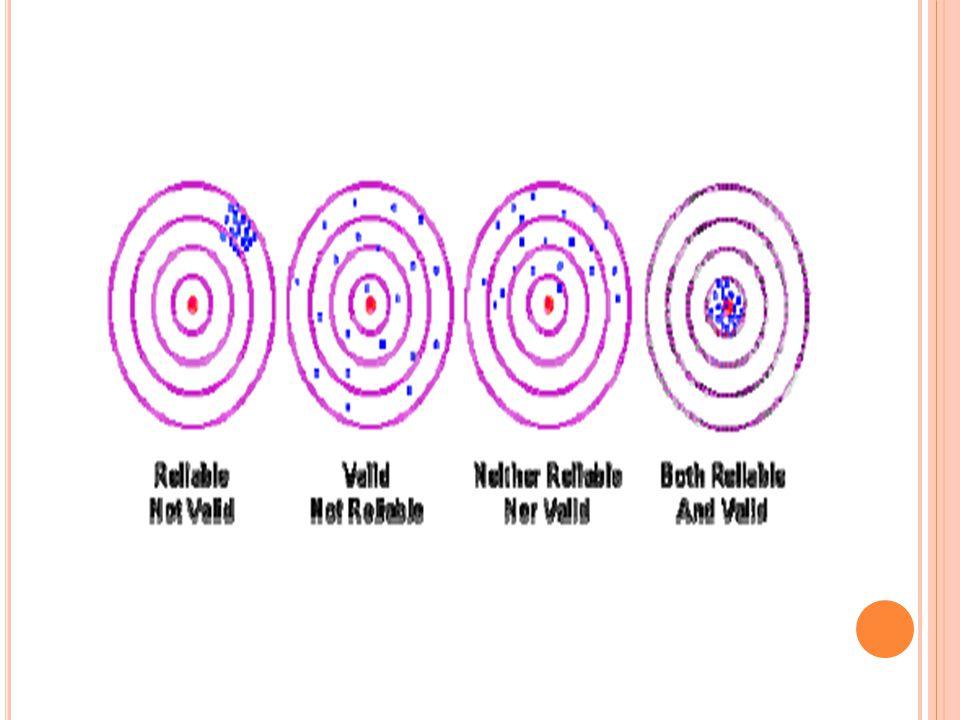 Reliabilitas dapat diukur dengan jalan mengulang pertanyaan yang mirip pada nomor-nomor berikutnya, atau dengan jalan melihat konsistensinya (diukur dengan korelasi ) dengan pertanyaan lain.