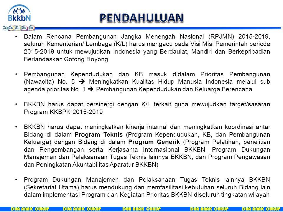 DUA ANAK CUKUP Dalam Rencana Pembangunan Jangka Menengah Nasional (RPJMN) 2015-2019, seluruh Kementerian/ Lembaga (K/L) harus mengacu pada Visi Misi P
