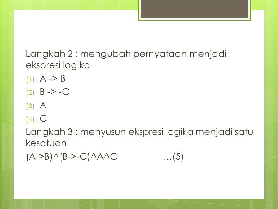 Langkah 2 : mengubah pernyataan menjadi ekspresi logika (1) A -> B (2) B -> -C (3) A (4) C Langkah 3 : menyusun ekspresi logika menjadi satu kesatuan (A->B)^(B->-C)^A^C…(5)