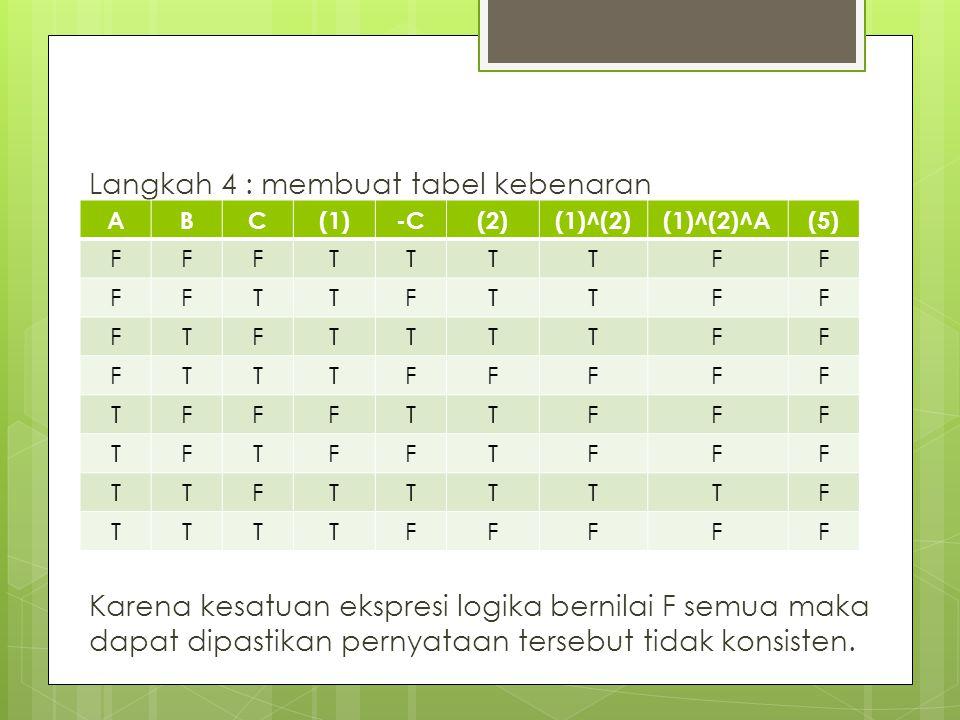 Langkah 4 : membuat tabel kebenaran Karena kesatuan ekspresi logika bernilai F semua maka dapat dipastikan pernyataan tersebut tidak konsisten.