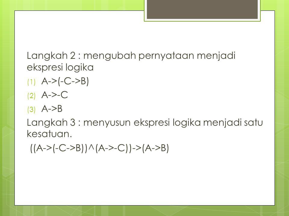 Langkah 2 : mengubah pernyataan menjadi ekspresi logika (1) A->(-C->B) (2) A->-C (3) A->B Langkah 3 : menyusun ekspresi logika menjadi satu kesatuan.