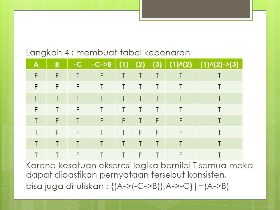 Langkah 4 : membuat tabel kebenaran Karena kesatuan ekspresi logika bernilai T semua maka dapat dipastikan pernyataan tersebut konsisten.