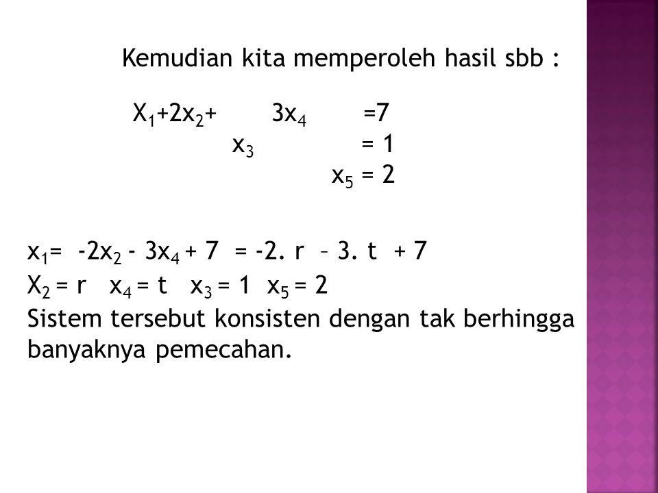 Kemudian kita memperoleh hasil sbb : X 1 +2x 2 + 3x 4 =7 x 3 = 1 x 5 = 2 x 1 = -2x 2 - 3x 4 + 7 = -2.