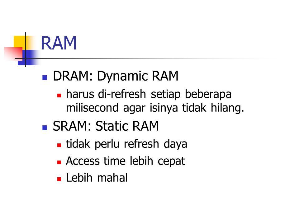 RAM DRAM: Dynamic RAM harus di-refresh setiap beberapa milisecond agar isinya tidak hilang.