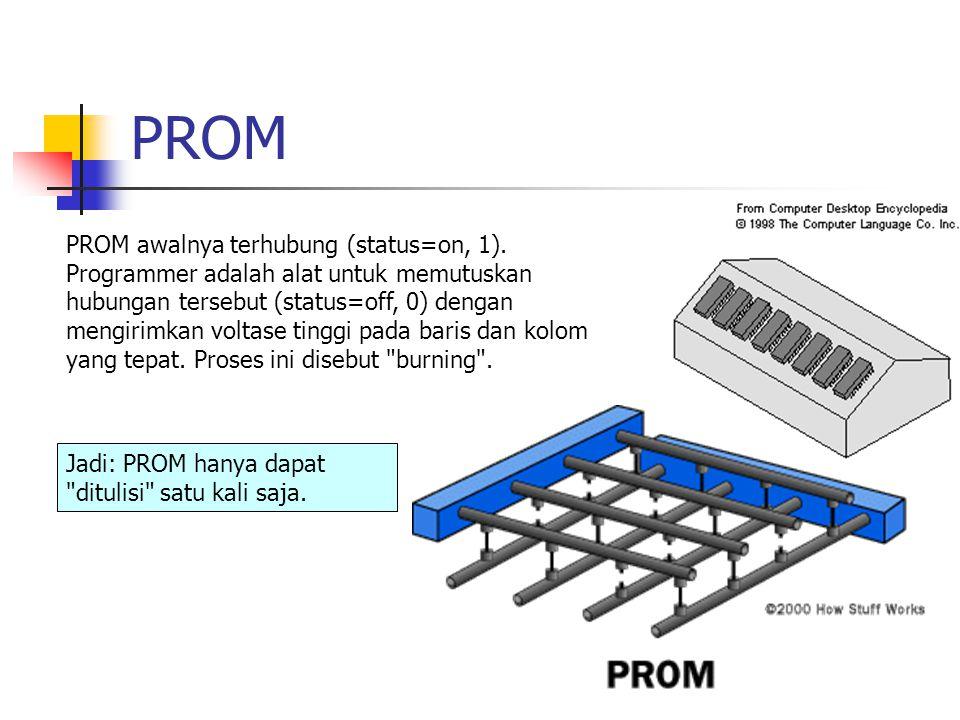PROM PROM awalnya terhubung (status=on, 1).