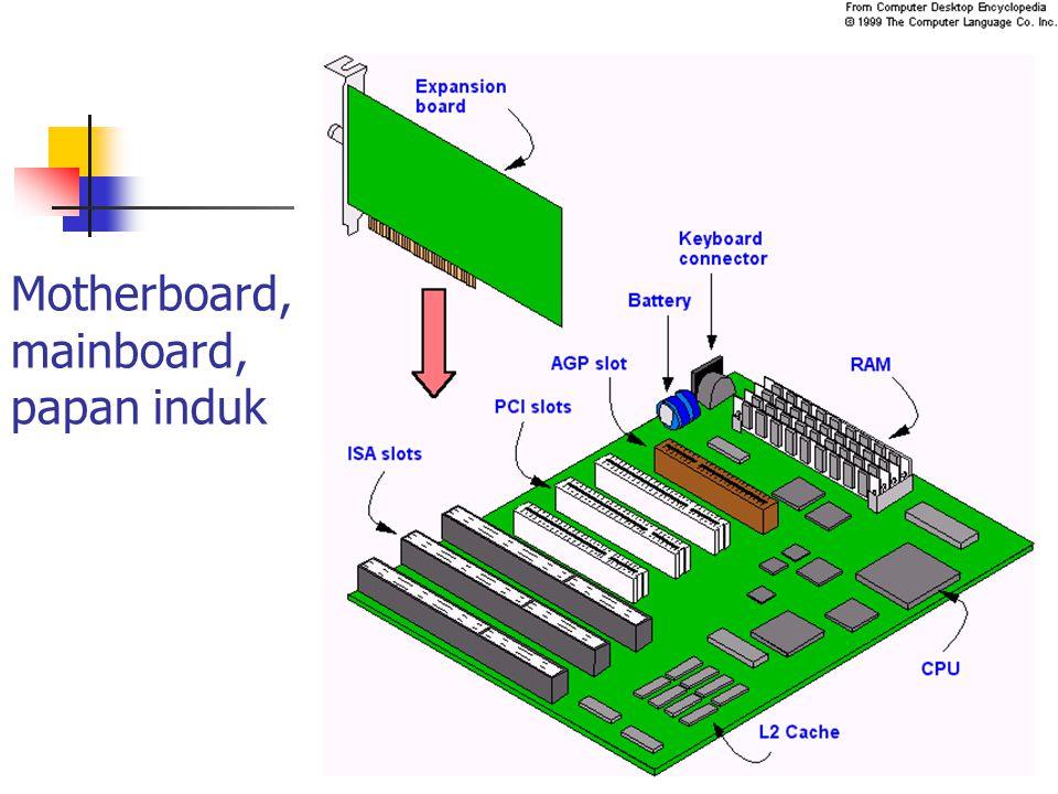 Motherboard, mainboard, papan induk