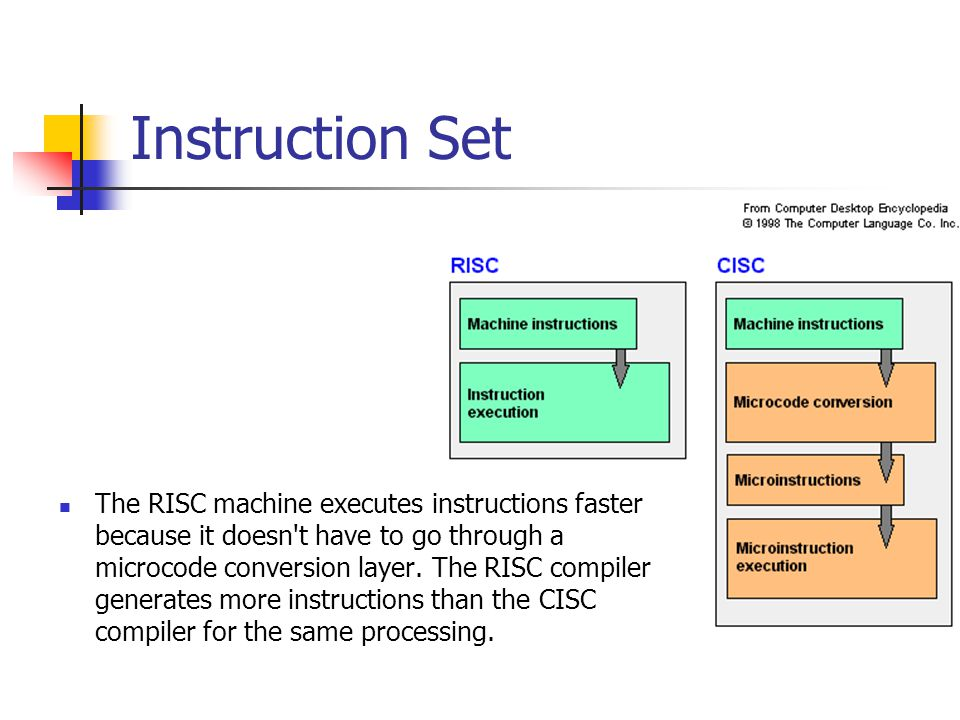 Instruction Set The RISC machine executes instructions faster because it doesn't have to go through a microcode conversion layer. The RISC compiler ge