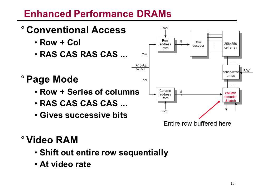 15 Enhanced Performance DRAMs °Conventional Access Row + Col RAS CAS RAS CAS...