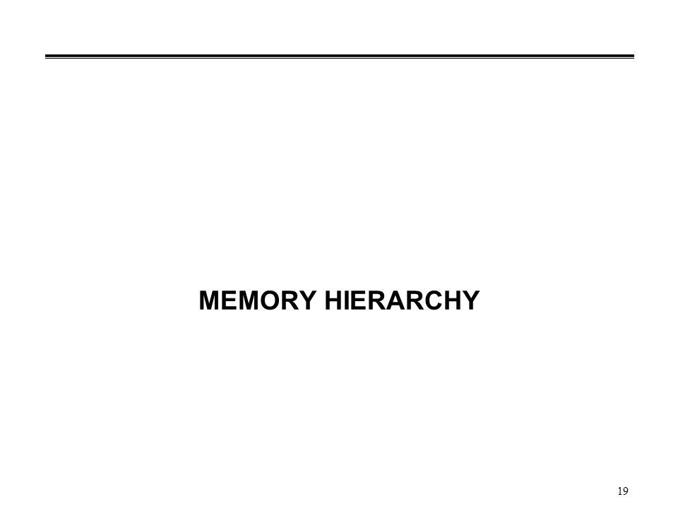 19 MEMORY HIERARCHY