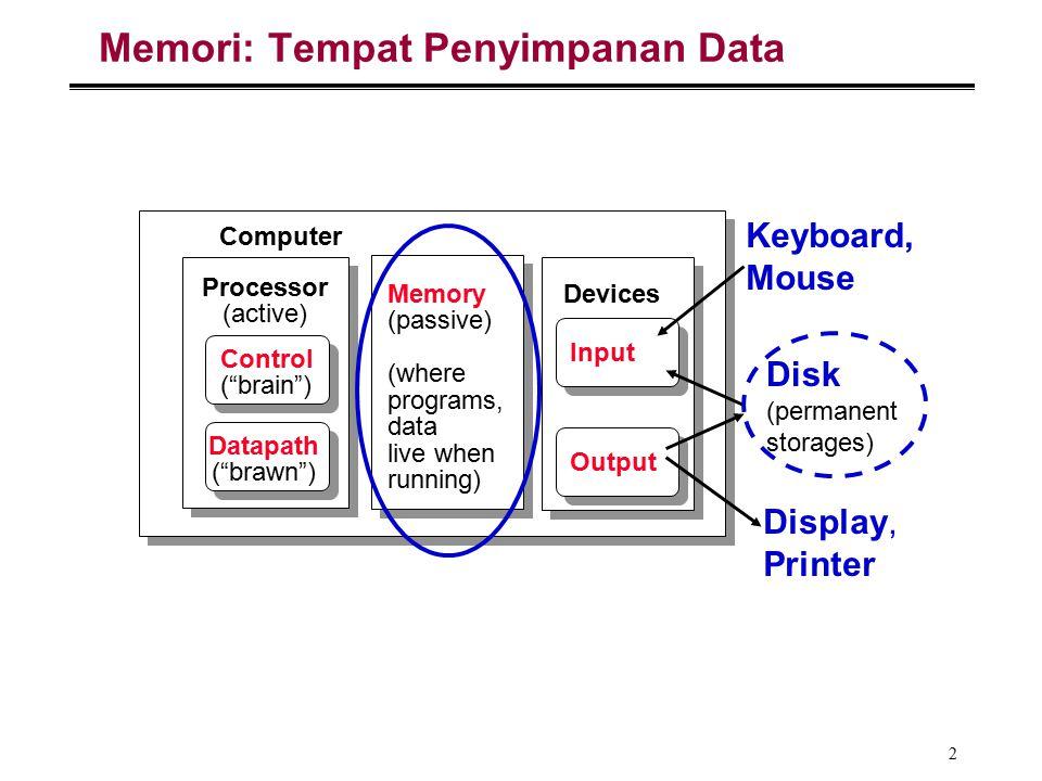 3 Connection: Memory - Processor MAR MDR Processor Memory Panjang word = n bits Sampai 2 k addressable locations k-bit address bus n-bit data bus Control lines, R/W, MFC, etc.