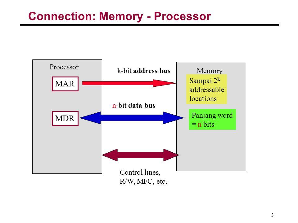 4 Organisasi Internal Memori °Bentuk array: terdiri dari sel memori Sel berisi 1 bit informasi Baris dari sel membentuk untaian satu word Contoh: 128 x 8 memori -memori mengandung 128 word -setiap word terdiri dari 8 bit data -Kapasitas memori: 128 x 8 = 1024 bit Address Decoder digunakan untuk memilih baris word mana yang akan diakses -alamat merupakan indeks dari baris pada array tersebut
