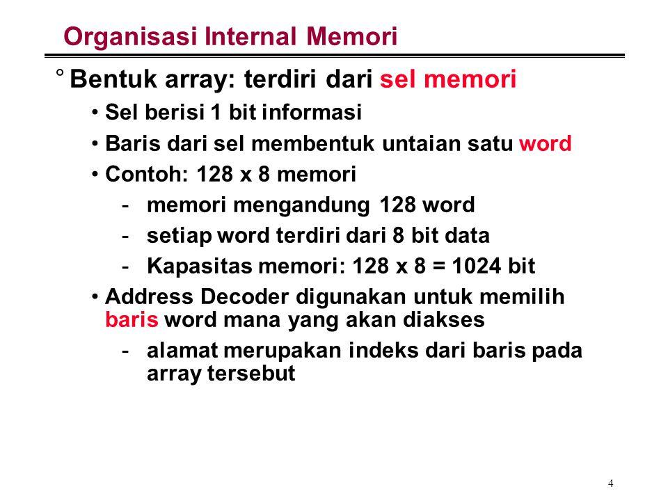 5 Organisasi Memori: 1-level-decode SRAM (128 x 8) Address decoder Address decoder A0 A1 A6 sense/write amps sense/write amps b7'b7 d7 sense/write amps sense/write amps b1'b1 d1 sense/write amps sense/write amps b0'b0 d0 Input/output lines W0 W1 W127 memory cells R/W' Word  8 bit data 128 words CS