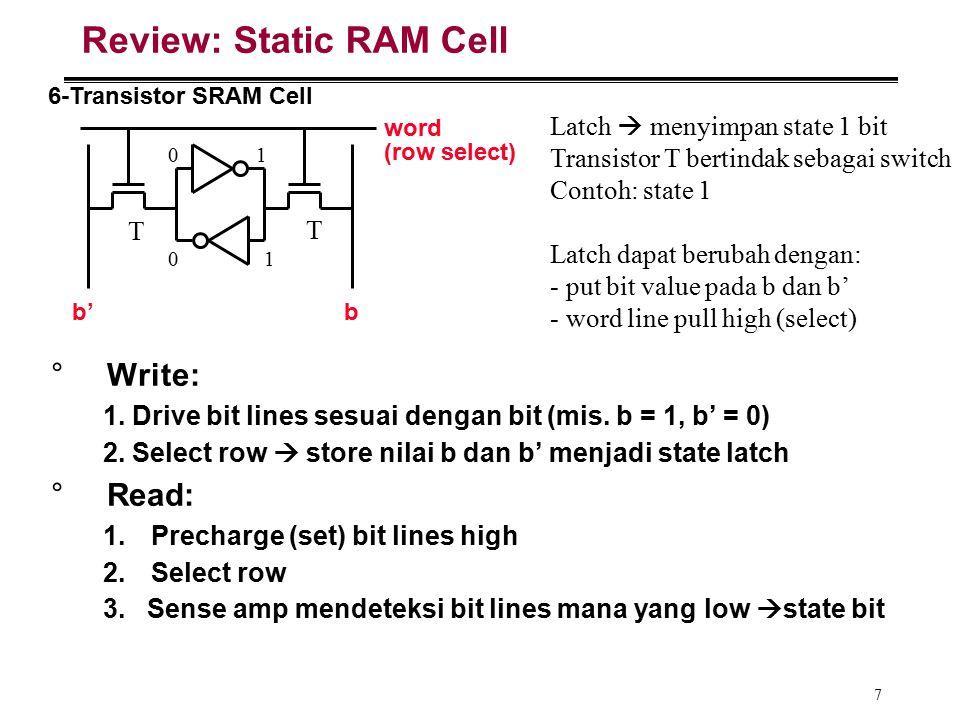 8 Dynamic RAM (DRAM) °Slower than SRAM access time ~60 ns (paling cepat: 35 ns) °Nonpersistant every row must be accessed every ~1 ms (refreshed) °Densitas tinggi: 1 transistor/bit Lebih murah dari SRAM ~$1/MByte [2002] °Fragile electrical noise, light, radiation °Pilihan teknologi memori untuk kapasitas besar dan low cost  main memory