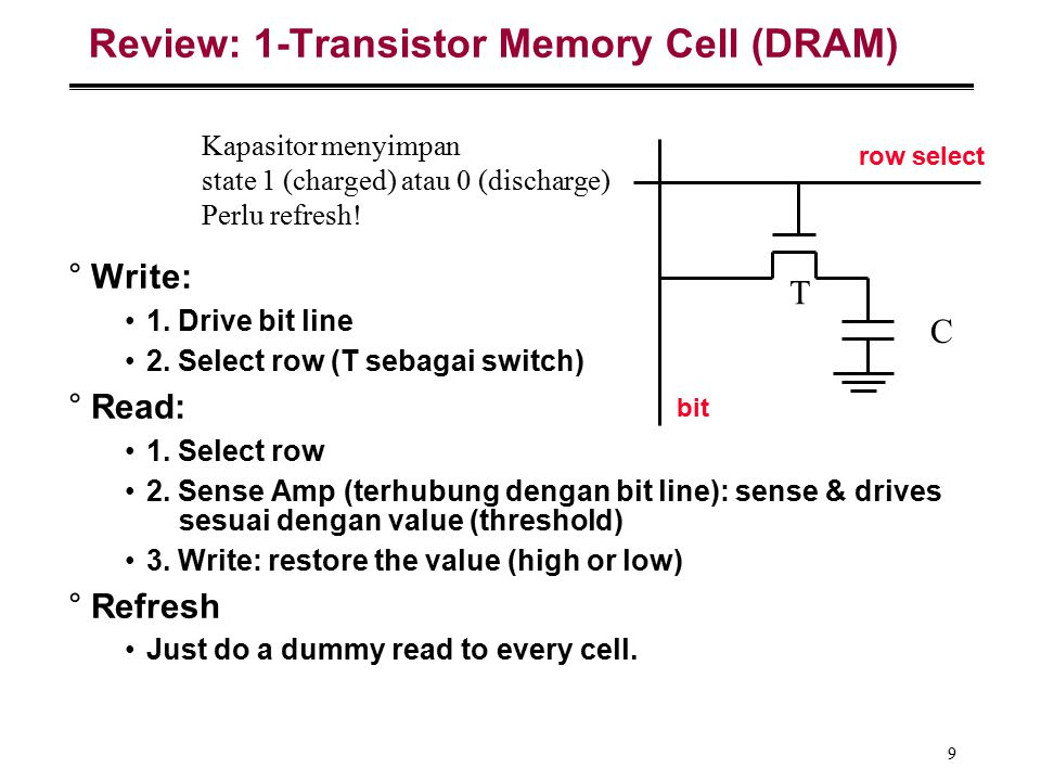 10 Classical DRAM Organization (square) rowdecoderrowdecoder row address Column Selector & I/O Circuits Column Address data RAM Cell Array word (row) select bit (data) lines °Row and Column Address together: Select 1 bit a time Each intersection represents a 1-T DRAM Cell