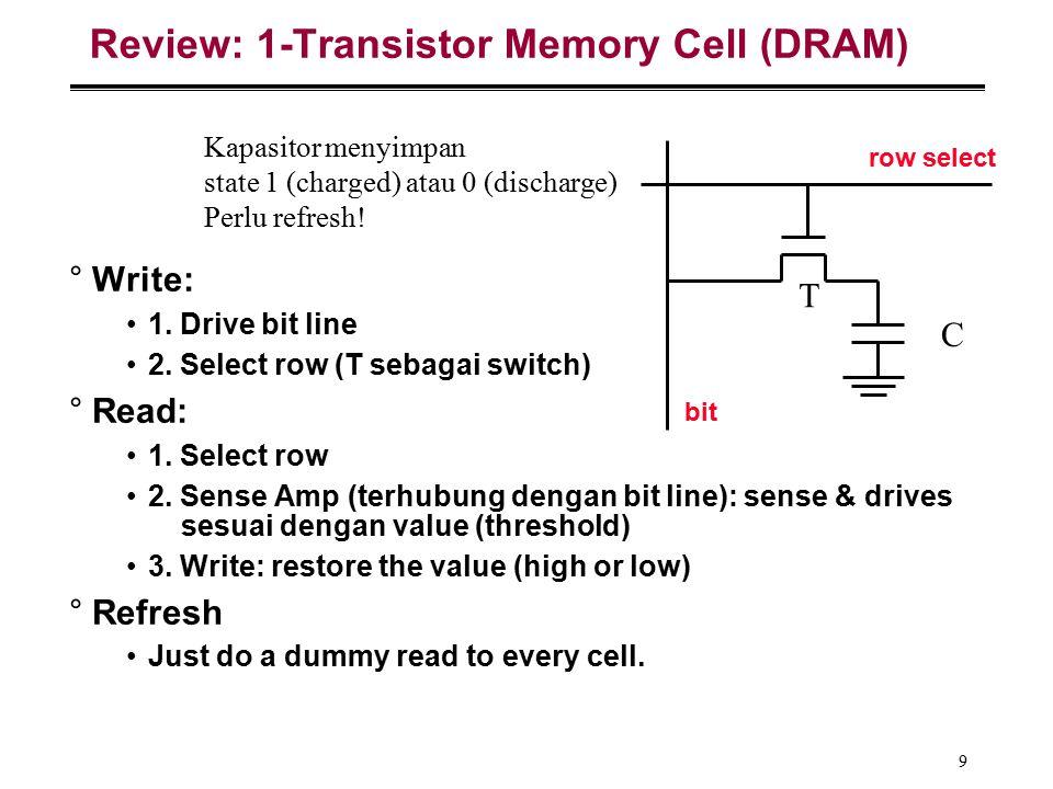 20 Memory Hierarchy (1/4) °Prosesor menjalankan program sangat cepat waktu eksekusi dalam orde nanoseconds sampai dengan picoseconds perlu mengakses kode dan data program.