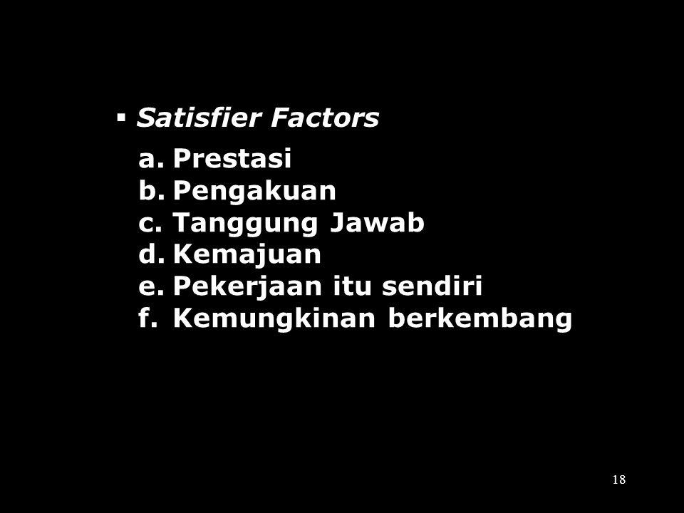 Teori 2 Faktor  Dissatisfier Factors a.Upah b. Keamanan kerja c. Kondisi kerja d. Status e. Prosedur perusahaan f. Mutu supervisi g. Mutu hub interpe