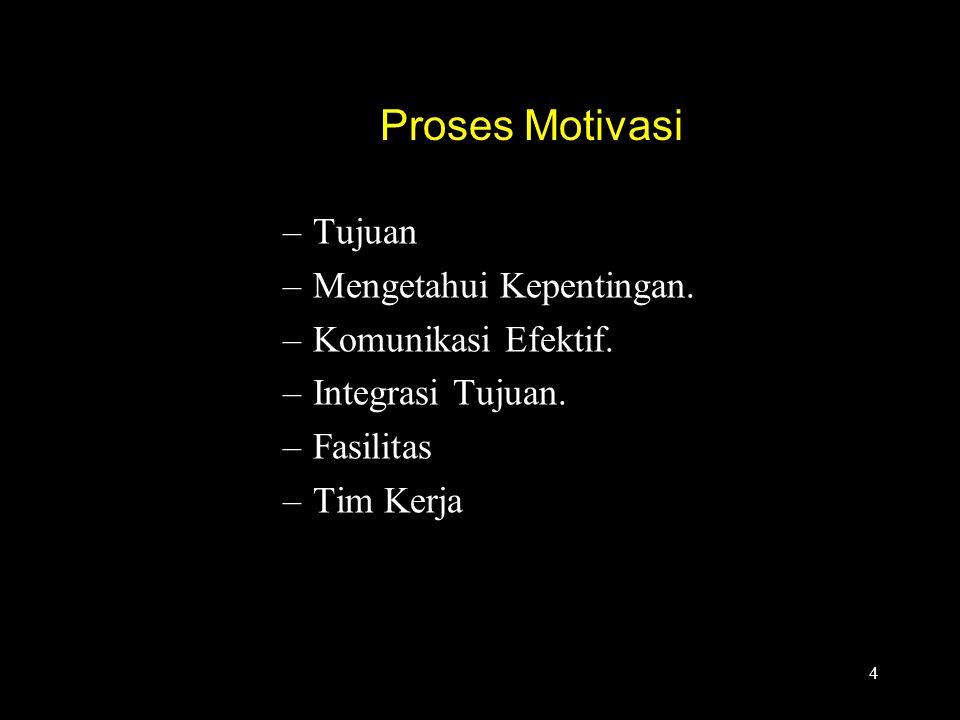 Beberapa Pengertian –M–Motivasi adalah proses pengembangan dan pengarahan perilaku atau kelompok, agar individu atau kelompok itu menghasilkan keluara