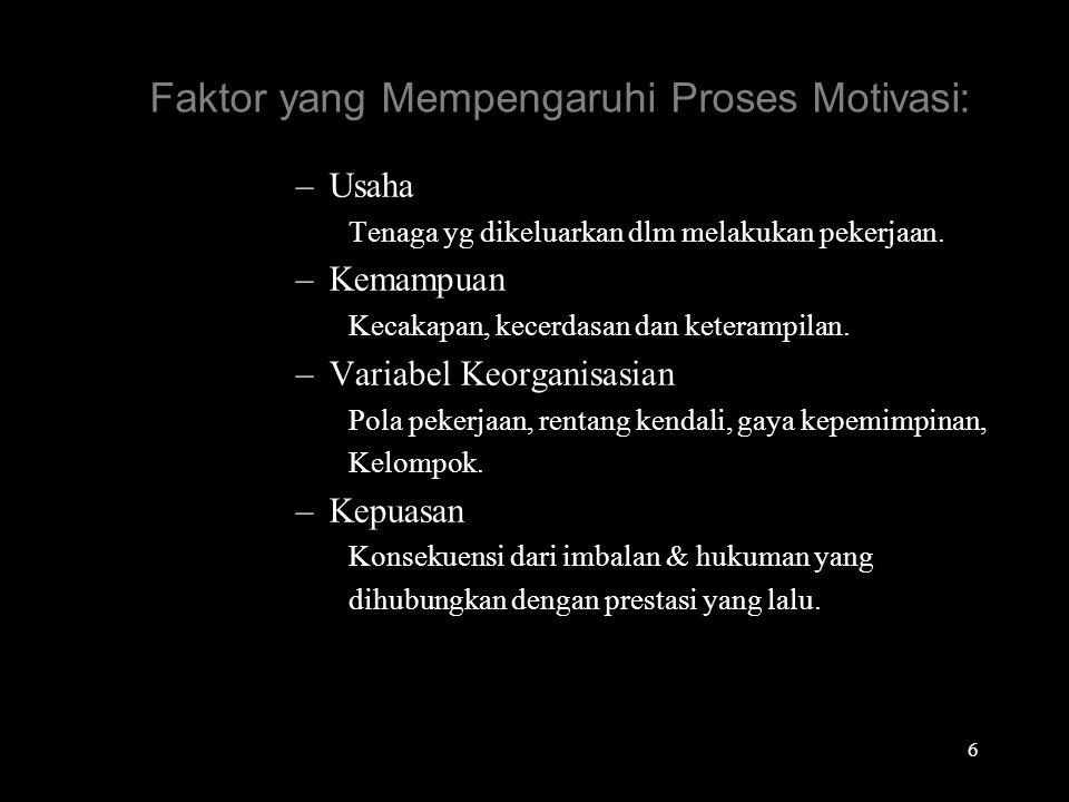 Proses Motivasi 1. Kebutuhan yang tidak terpenuhi 2. Mencari jalan untuk memenuhi kebutuhan 3. Perilaku yang berorientasi pada tujuan 4. Hasil karya (