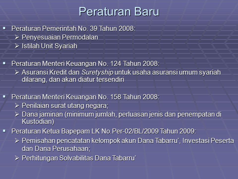 Peraturan Baru  Peraturan Pemerintah No. 39 Tahun 2008:  Penyesuaian Permodalan  Istilah Unit Syariah  Peraturan Menteri Keuangan No. 124 Tahun 20