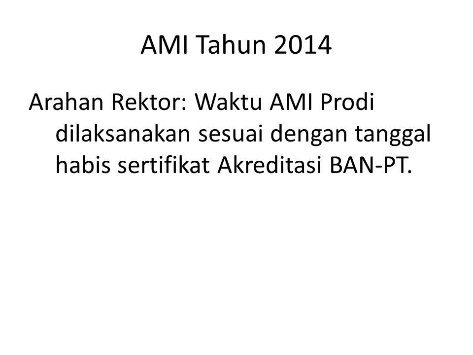 AMI Tahun 2014 Arahan Rektor: Waktu AMI Prodi dilaksanakan sesuai dengan tanggal habis sertifikat Akreditasi BAN-PT.