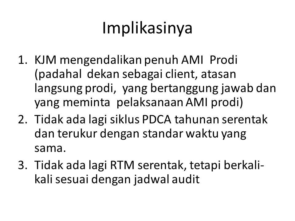 Implikasinya 1.KJM mengendalikan penuh AMI Prodi (padahal dekan sebagai client, atasan langsung prodi, yang bertanggung jawab dan yang meminta pelaksanaan AMI prodi) 2.Tidak ada lagi siklus PDCA tahunan serentak dan terukur dengan standar waktu yang sama.