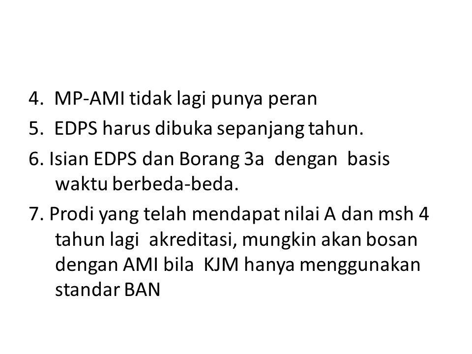 4. MP-AMI tidak lagi punya peran 5. EDPS harus dibuka sepanjang tahun. 6. Isian EDPS dan Borang 3a dengan basis waktu berbeda-beda. 7. Prodi yang tela