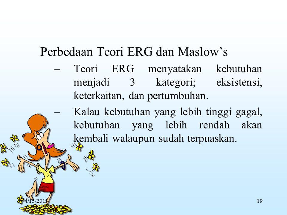 Teori Kontemporer Motivasi Teori ERG (Alderfer) –Teori Alderfer yang mengatakan bahwa orang berusaha keras untuk memenuhi hirarki kebutuhan tentang ke