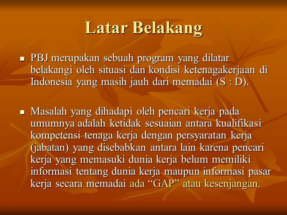 Latar Belakang PBJ merupakan sebuah program yang dilatar belakangi oleh situasi dan kondisi ketenagakerjaan di Indonesia yang masih jauh dari memadai