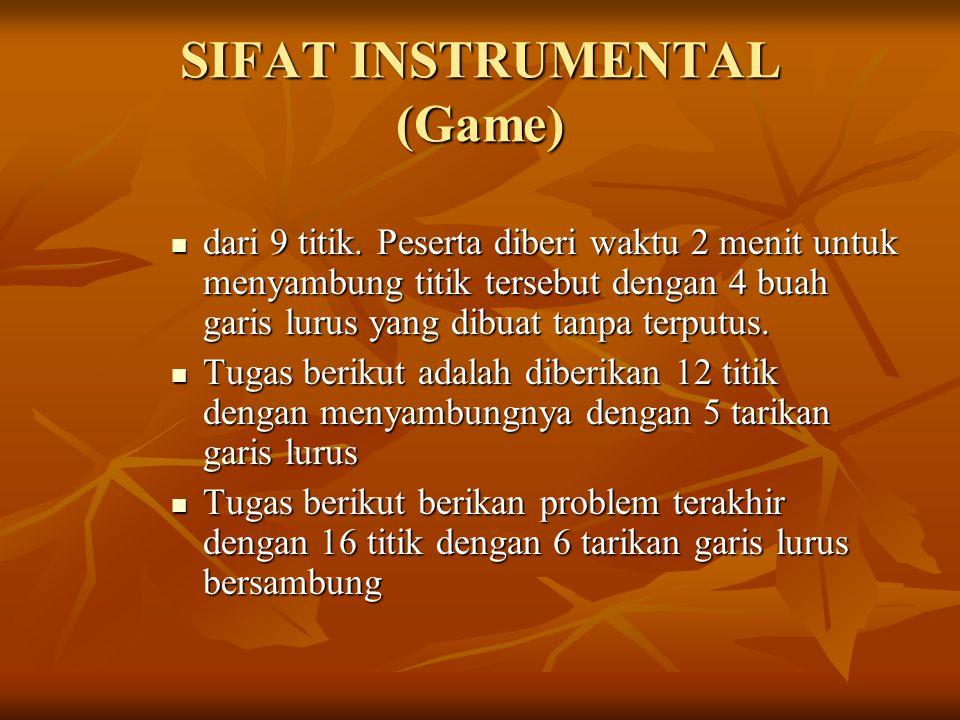 SIFAT INSTRUMENTAL (Game) dari 9 titik. Peserta diberi waktu 2 menit untuk menyambung titik tersebut dengan 4 buah garis lurus yang dibuat tanpa terpu